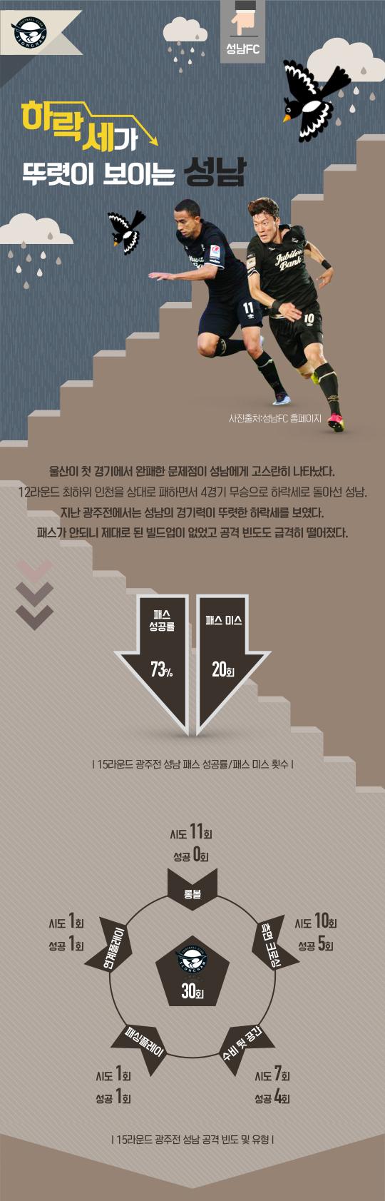 16R 성남전 프리뷰 4.jpg
