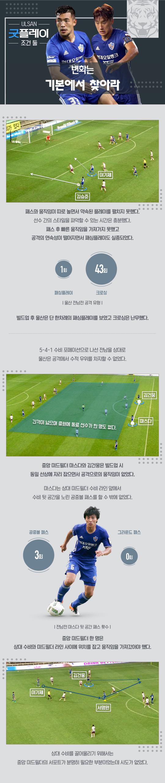 전남전 리뷰&전북전 프리뷰3.jpg